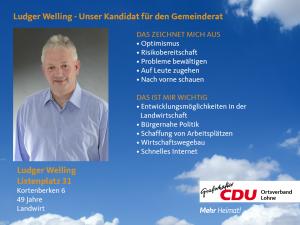 31. Listenplatz: Ludger Welling